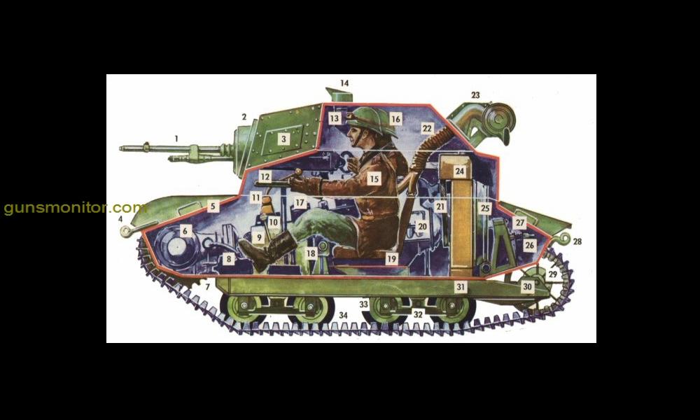 مینی تانک جنگ جهانی دوم !